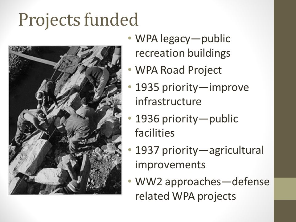Projects funded WPA legacy—public recreation buildings WPA Road Project 1935 priority—improve infrastructure 1936 priority—public facilities 1937 priority—agricultural improvements WW2 approaches—defense related WPA projects