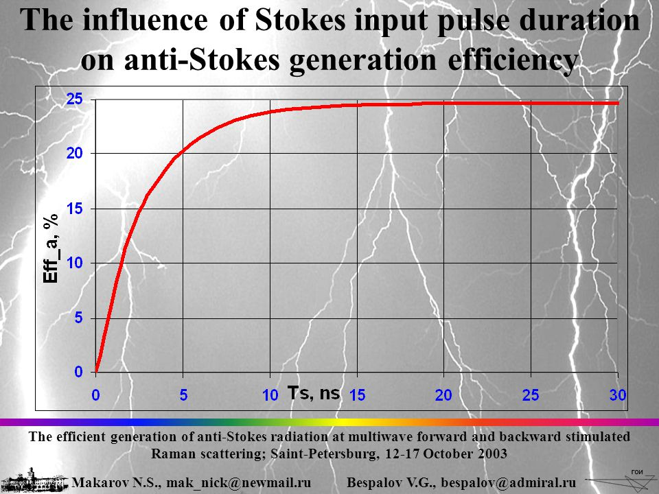 The influence of Stokes input pulse duration on anti-Stokes generation efficiency The efficient generation of anti-Stokes radiation at multiwave forward and backward stimulated Raman scattering; Saint-Petersburg, 12-17 October 2003 Makarov N.S., mak_nick@newmail.ruBespalov V.G., bespalov@admiral.ru