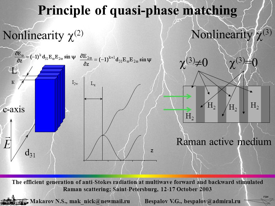 Principle of quasi-phase matching at SRS Generalized phase on active layers input do not practically change, that in a final result provides a realization of quasi- phase matching conditions The efficient generation of anti-Stokes radiation at multiwave forward and backward stimulated Raman scattering; Saint-Petersburg, 12-17 October 2003 Makarov N.S., mak_nick@newmail.ruBespalov V.G., bespalov@admiral.ru , rad  (3)  0  (3) =0