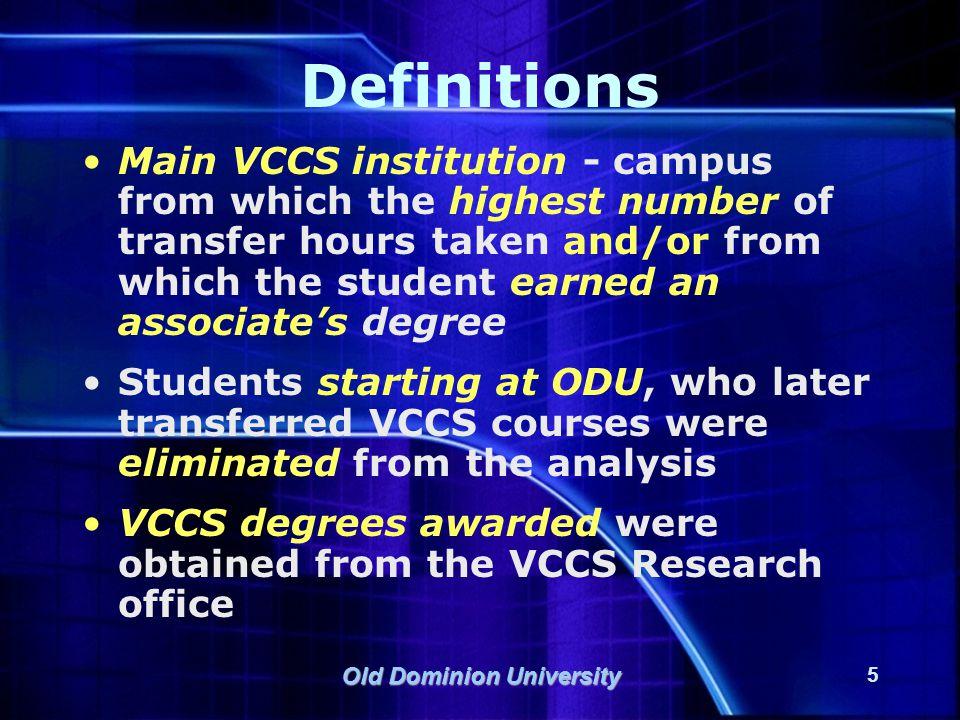 Old Dominion University 26