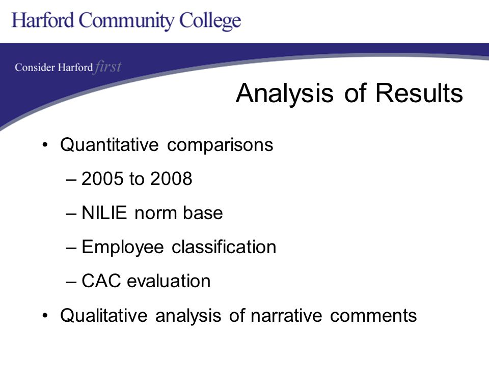 Analysis of Results Quantitative comparisons –2005 to 2008 –NILIE norm base –Employee classification –CAC evaluation Qualitative analysis of narrative comments