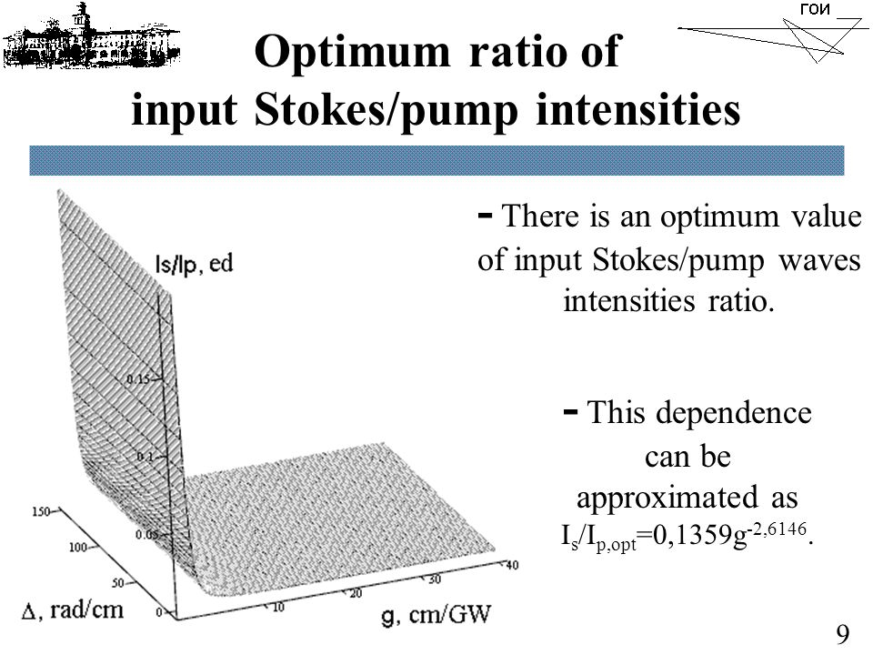 Optimum ratio of input Stokes/pump intensities 9 - There is an optimum value of input Stokes/pump waves intensities ratio. - This dependence can be ap