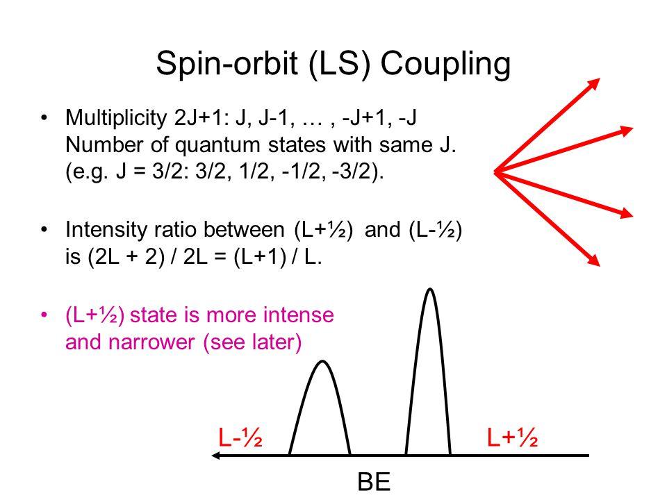 Spin-orbit (LS) Coupling Multiplicity 2J+1: J, J-1, …, -J+1, -J Number of quantum states with same J. (e.g. J = 3/2: 3/2, 1/2, -1/2, -3/2). Intensity