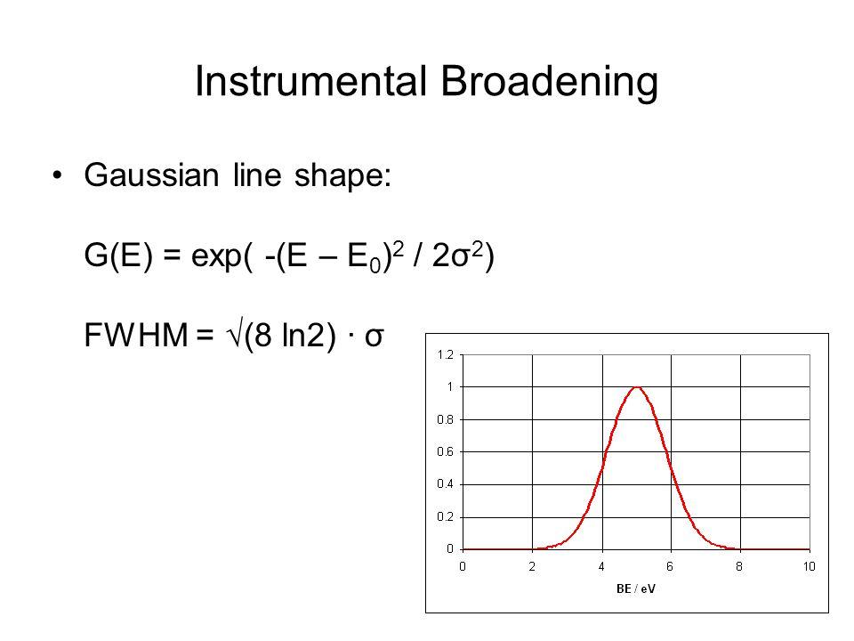 Instrumental Broadening Gaussian line shape: G(E) = exp( -(E – E 0 ) 2 / 2σ 2 ) FWHM = √(8 ln2) · σ