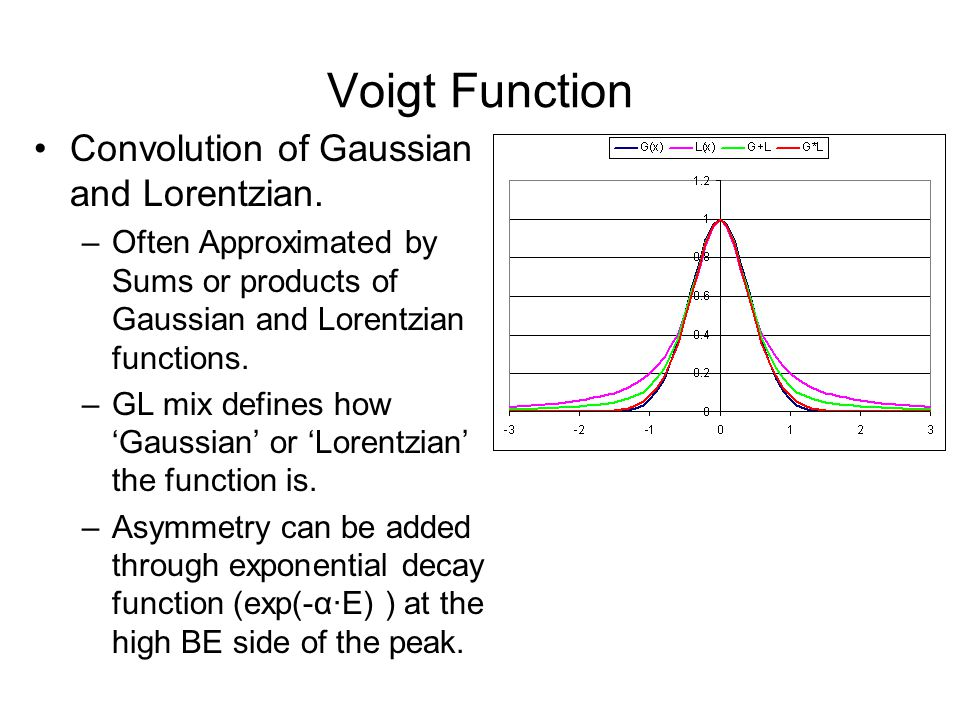 Voigt Function Convolution of Gaussian and Lorentzian. –Often Approximated by Sums or products of Gaussian and Lorentzian functions. –GL mix defines h