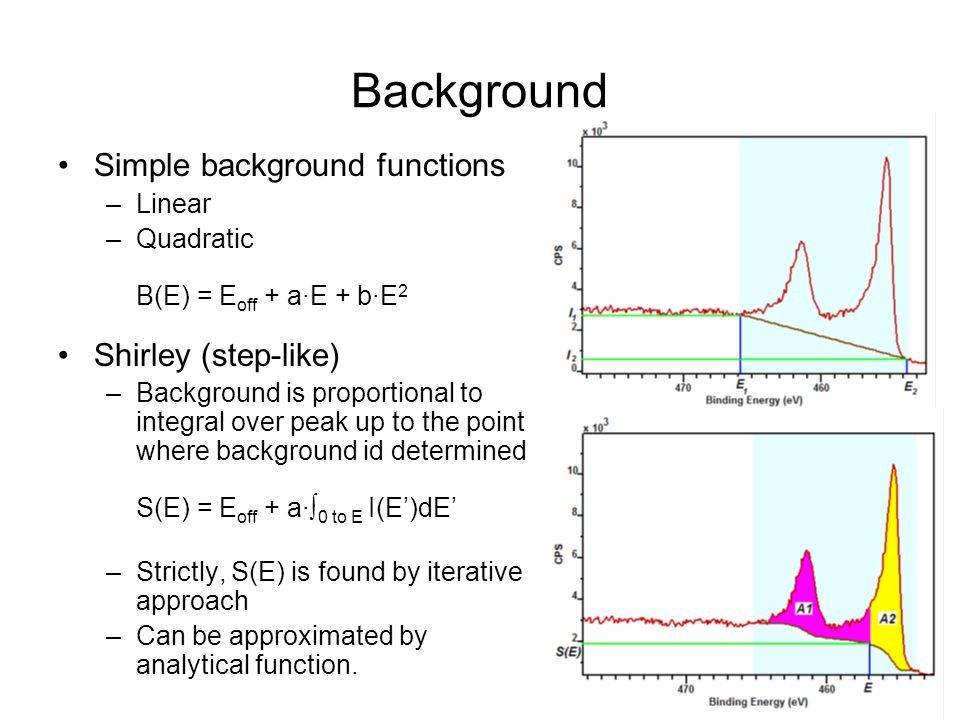 Background Simple background functions –Linear –Quadratic B(E) = E off + a·E + b·E 2 Shirley (step-like) –Background is proportional to integral over