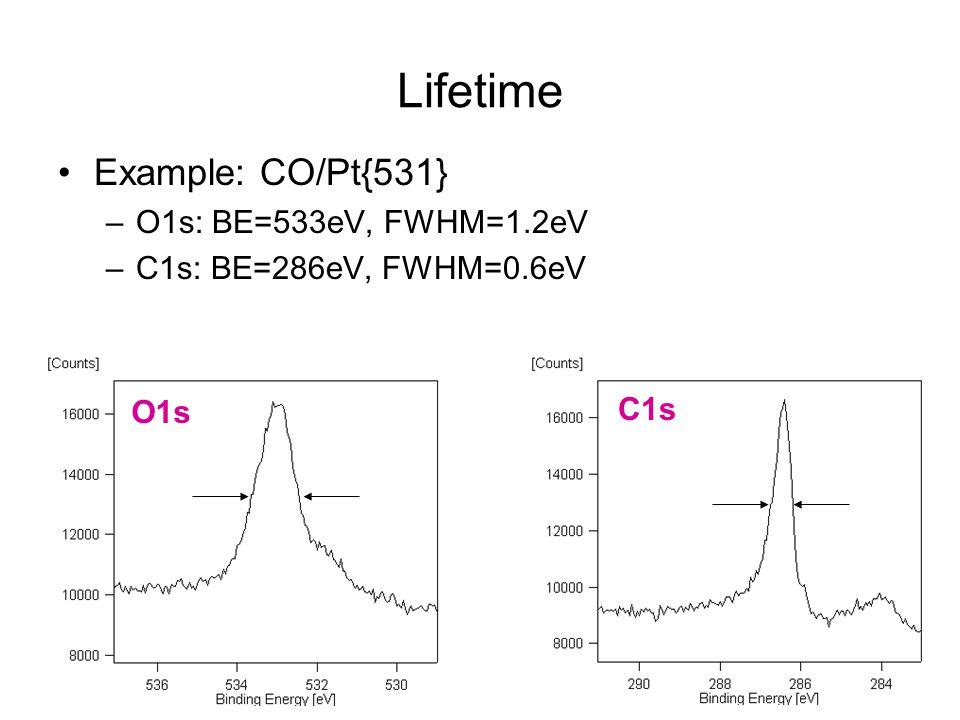 Lifetime Example: CO/Pt{531} –O1s: BE=533eV, FWHM=1.2eV –C1s: BE=286eV, FWHM=0.6eV O1s C1s