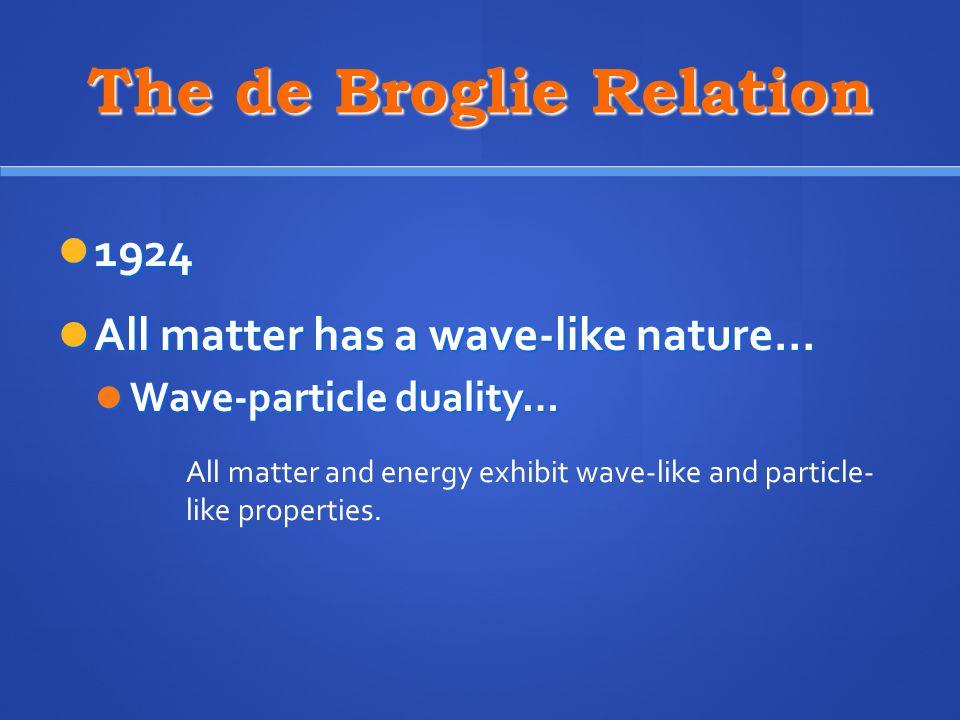The de Broglie Relation 1924 1924 All matter has a wave-like nature… All matter has a wave-like nature… Wave-particle duality… Wave-particle duality…