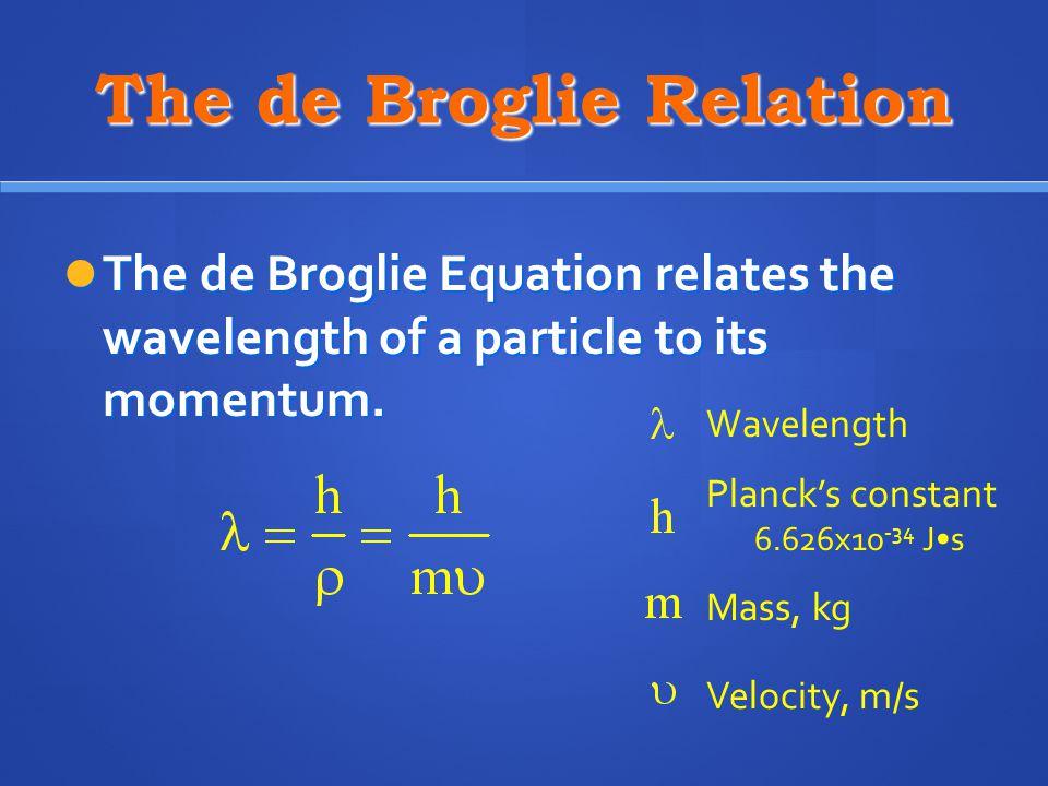 The de Broglie Relation The de Broglie Equation relates the wavelength of a particle to its momentum. The de Broglie Equation relates the wavelength o