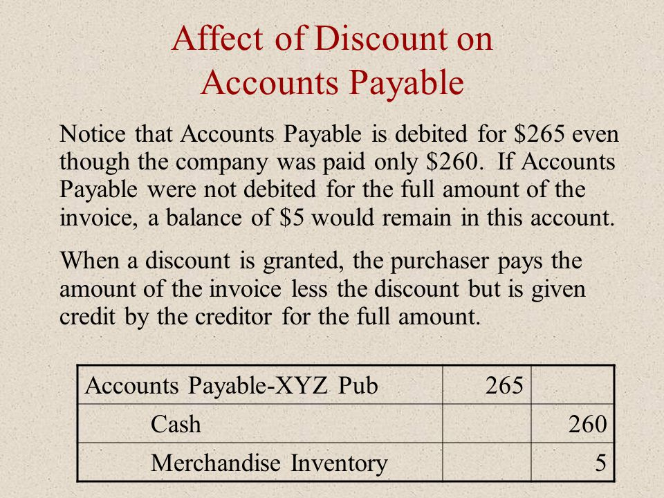 Affect of Discount on Accounts Payable Notice that Accounts Payable is debited for $265 even though the company was paid only $260. If Accounts Payabl