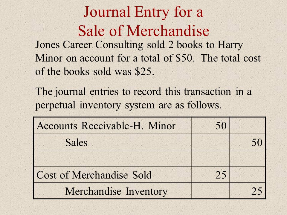 Journal Entry for a Sale of Merchandise Jones Career Consulting sold 2 books to Harry Minor on account for a total of $50. The total cost of the books