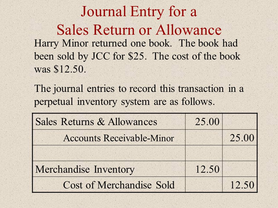 Journal Entry for a Sales Return or Allowance Harry Minor returned one book. The book had been sold by JCC for $25. The cost of the book was $12.50. T