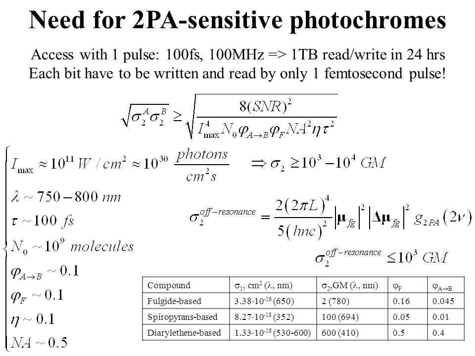 Need for 2PA-sensitive photochromes Access with 1 pulse: 100fs, 100MHz => 1TB read/write in 24 hrs Each bit have to be written and read by only 1 femtosecond pulse.