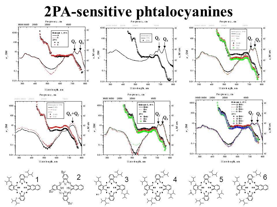 2PA-sensitive phtalocyanines 31 N N NH NH N N N N Bu t 2 45 6 QxQx QyQy QxQx QyQy QxQx QyQy Q x +Q y QyQy QxQx QxQx QyQy