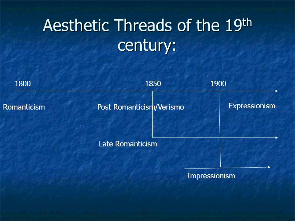 Modernism Optimism Optimism Progress for humanity Progress for humanity Novelty Novelty Uncertainty and rebellion Uncertainty and rebellion Questioned Western ethics, religion, and aesthetics Questioned Western ethics, religion, and aesthetics