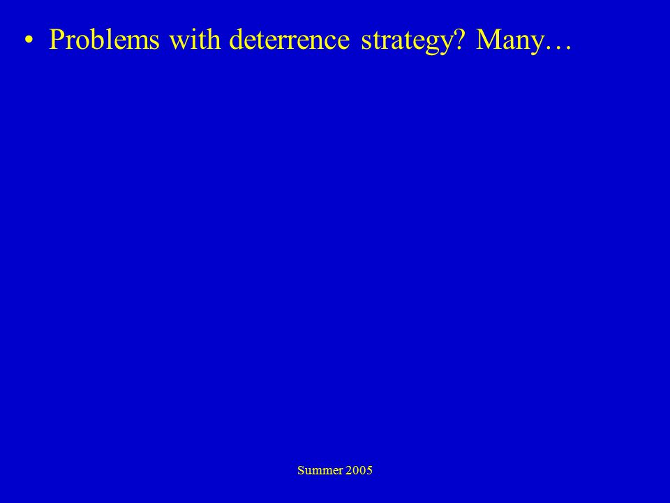 Summer 2005 Problems with deterrence strategy? Many…