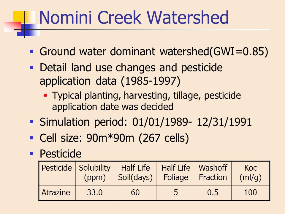  Ground water dominant watershed(GWI=0.85)  Detail land use changes and pesticide application data (1985-1997)  Typical planting, harvesting, tilla