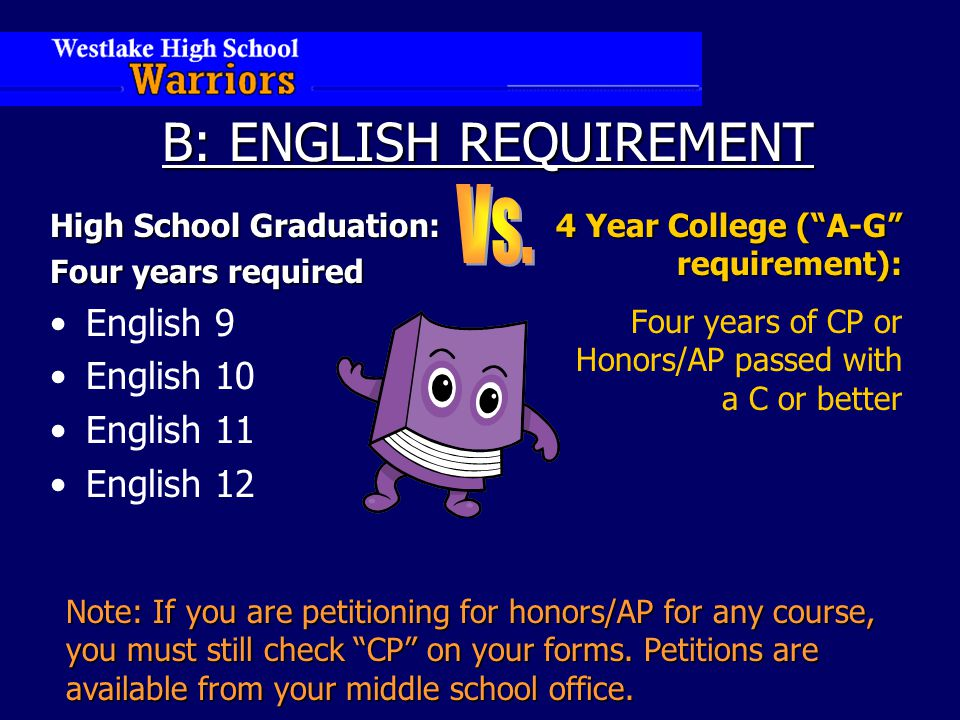 C: Math Requirement High School Graduation: 30 credits (including Algebra 1) 4 Year College( A-G requirement): 4 Year College ( A-G requirement): Three years of CP level or higher.