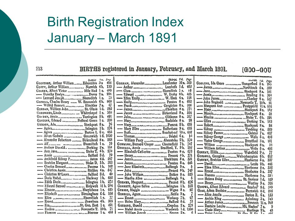 Birth Registration Index January – March 1891