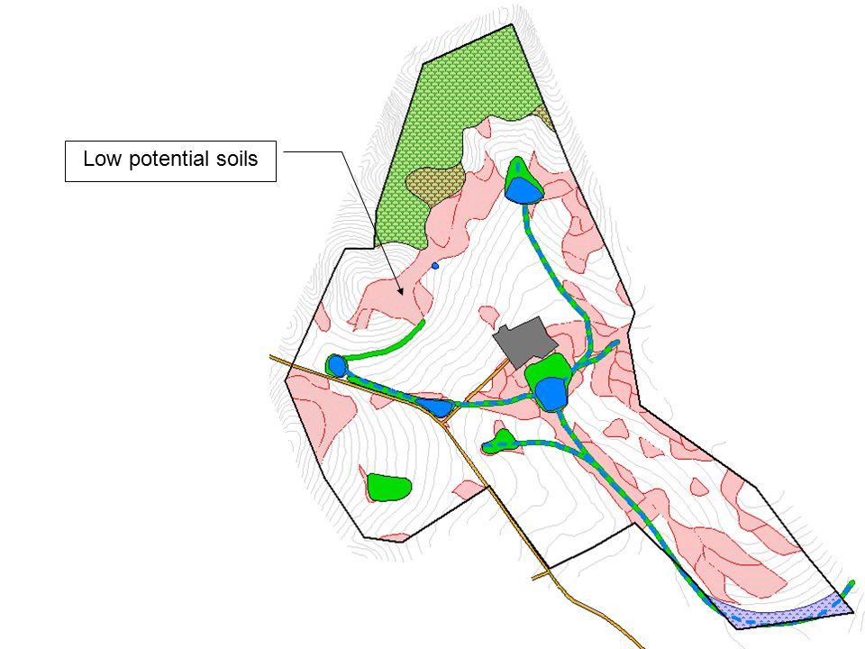 Low potential soils