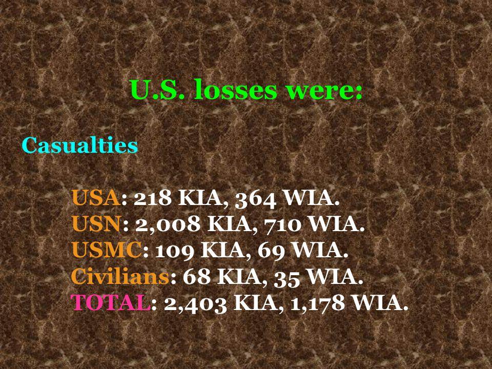U.S. losses were: Casualties USA: 218 KIA, 364 WIA.