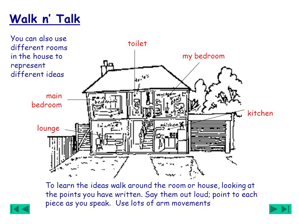 You can also use different rooms in the house to represent different ideas toilet main bedroom lounge my bedroom kitchen To learn the ideas walk around the room or house, looking at the points you have written.