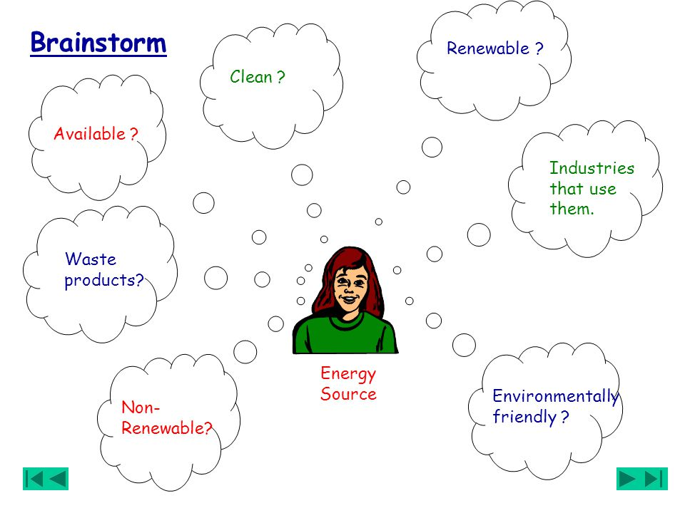Brainstorm Non- Renewable. Waste products. Available .