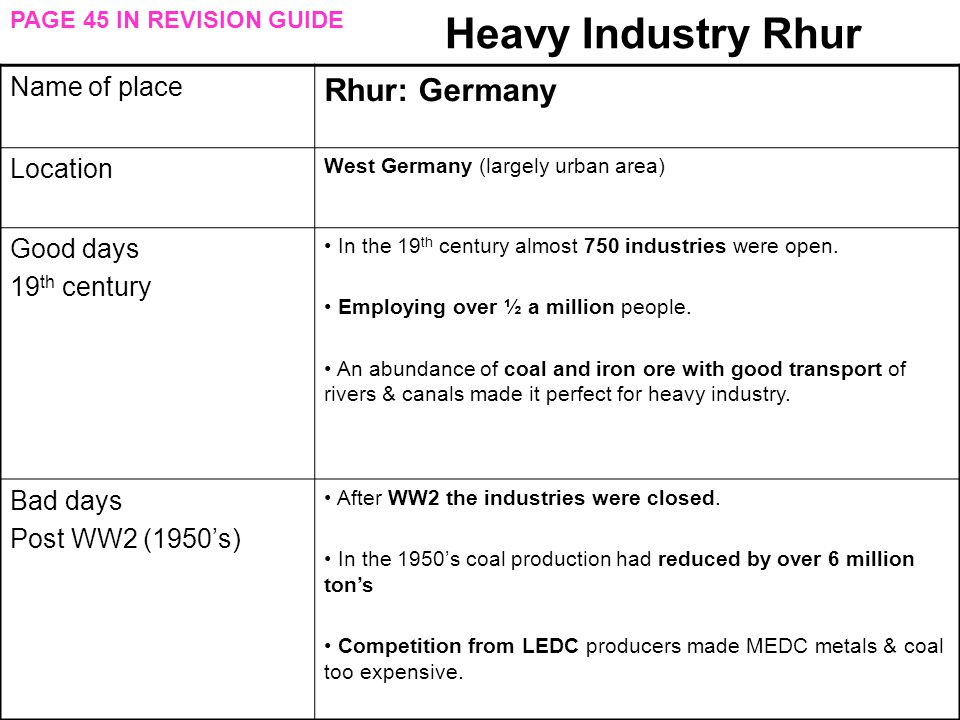 Heavy Industry Rhur Name of place Rhur: Germany Location West Germany (largely urban area) Good days 19 th century In the 19 th century almost 750 ind
