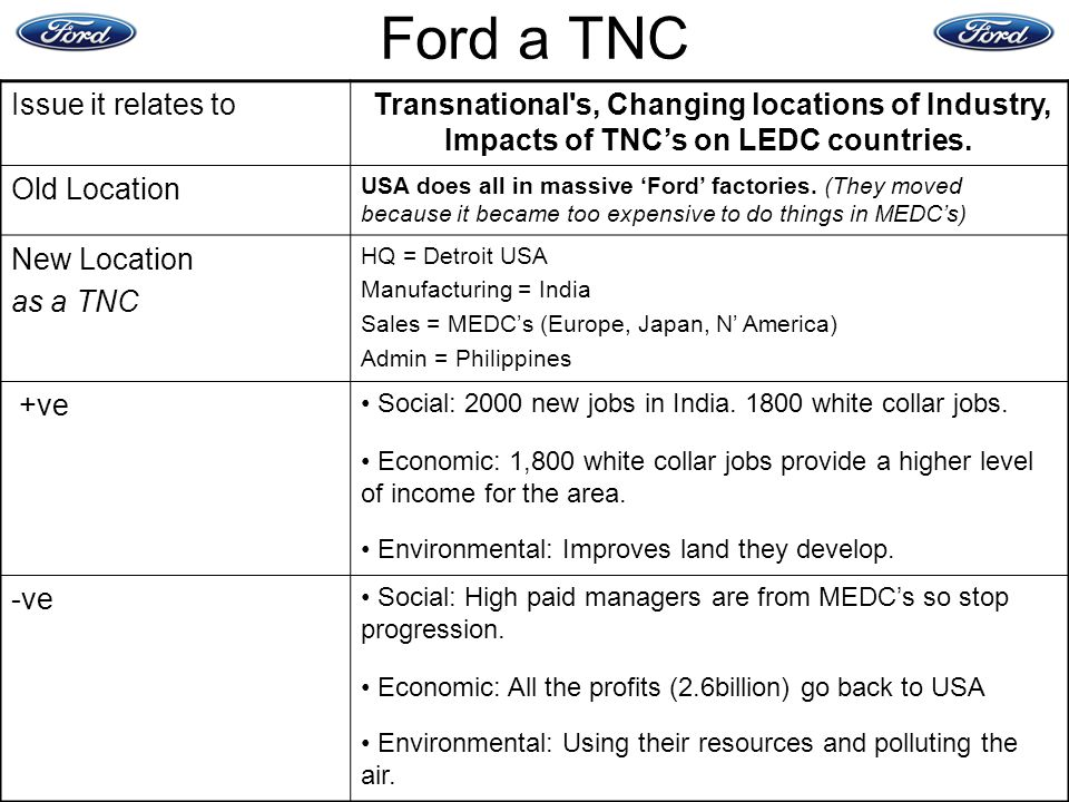 Ford a TNC Issue it relates to Transnational's, Changing locations of Industry, Impacts of TNC's on LEDC countries. Old Location USA does all in massi