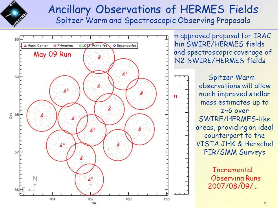 ASI ReviewPadova Scientific Activities6 Ancillary Observations of HERMES Fields Spitzer Warm and Spectroscopic Observing Proposals  AF & MV were Co-I