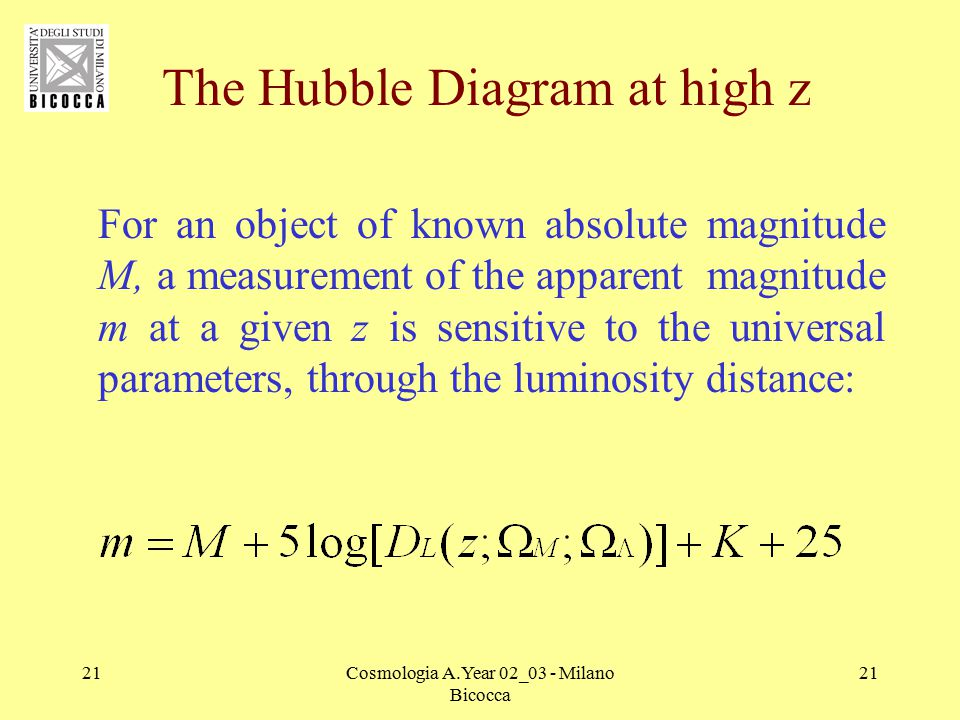 21Cosmologia A.Year 02_03 - Milano Bicocca 21 The Hubble Diagram at high z For an object of known absolute magnitude M, a measurement of the apparent magnitude m at a given z is sensitive to the universal parameters, through the luminosity distance: