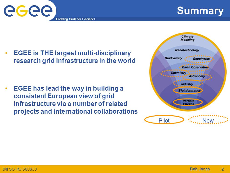 Enabling Grids for E-sciencE INFSO-RI-508833 Bob Jones 2 Summary EGEE is THE largest multi-disciplinary research grid infrastructure in the world EGEE
