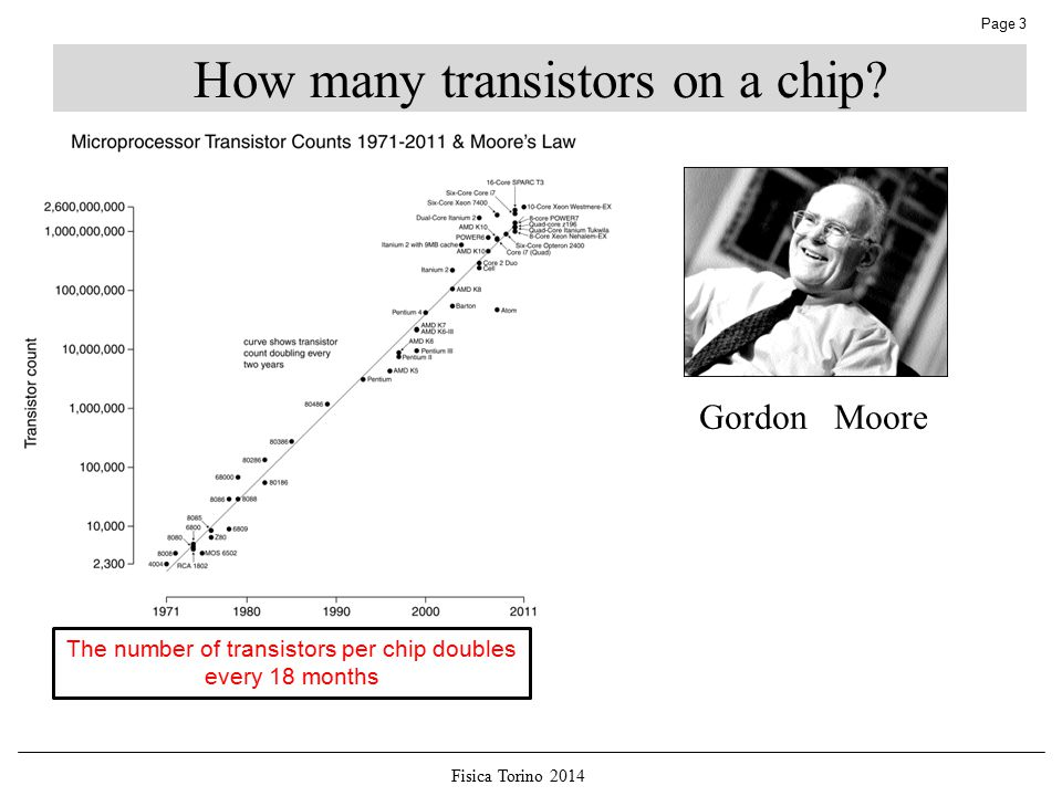 Fisica Torino 2014 Page 3 How many transistors on a chip.