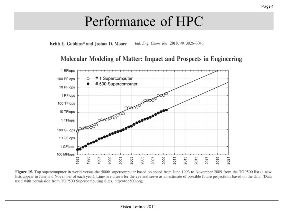Fisica Torino 2014 Page 4 Performance of HPC