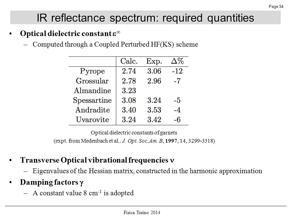 Fisica Torino 2014 Page 54 IR reflectance spectrum: required quantities Optical dielectric constant  ∞ –Computed through a Coupled Perturbed HF(KS) scheme Transverse Optical vibrational frequencies –Eigenvalues of the Hessian matrix, constructed in the harmonic approximation Damping factors  –A constant value 8 cm -1 is adopted Optical dielectric constants of garnets (expt.