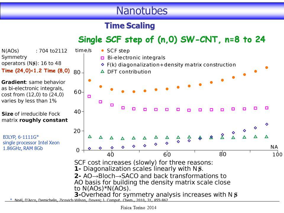 Fisica Torino 2014 Page 77 Nanotubes Time Scaling B3LYP, 6-1111G* single processor Intel Xeon 1.86GHz, RAM 8Gb * Noël, D'Arco, Demichelis, Zicovich-Wilson, Dovesi; J.