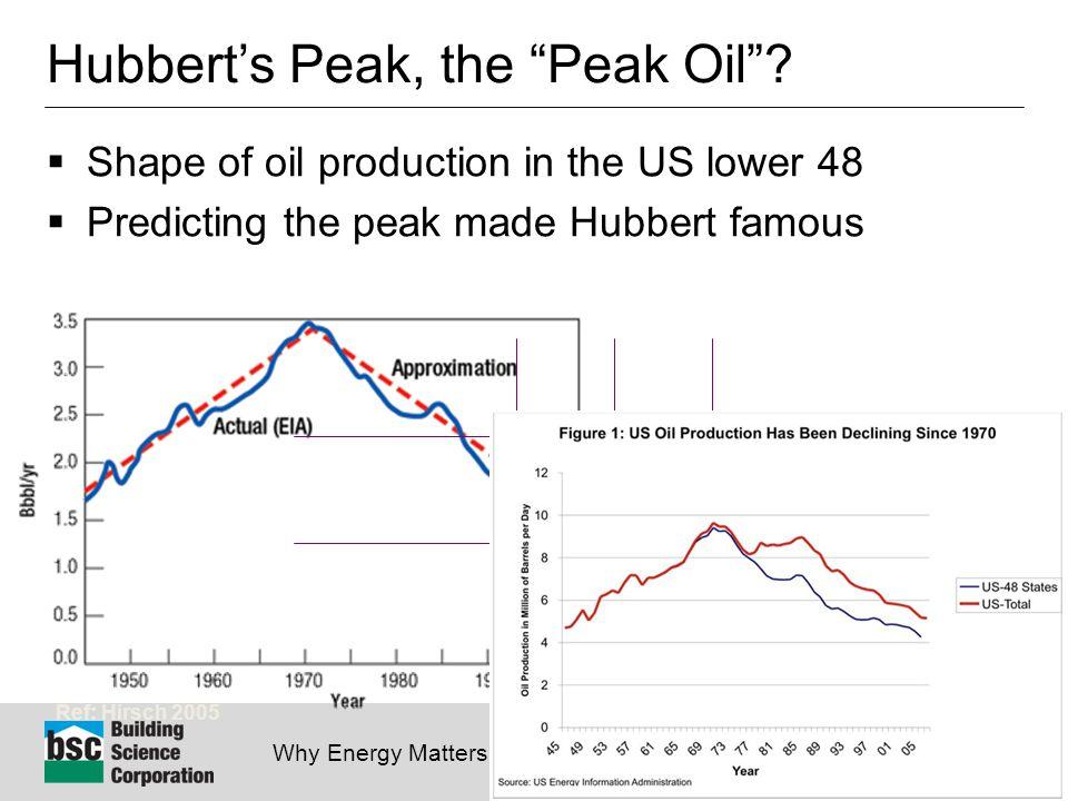 Why Energy Matters: Better Buildings by Design 11 Hubbert's Peak, the Peak Oil .