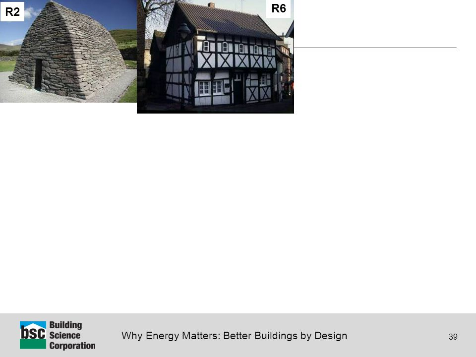 Why Energy Matters: Better Buildings by Design 39 Insulation - History R2 R6
