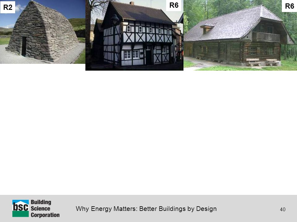 Why Energy Matters: Better Buildings by Design 40 Insulation - History R2 R6