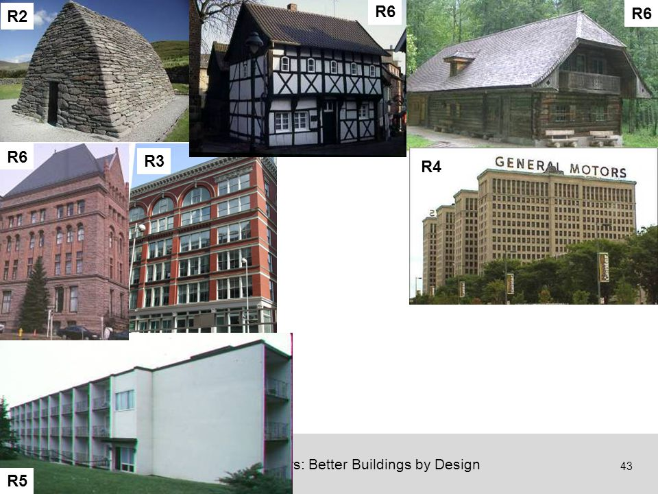 Why Energy Matters: Better Buildings by Design 43 Building Science 2008 Insulation - History R2 R6 R5 R6 R4 R3
