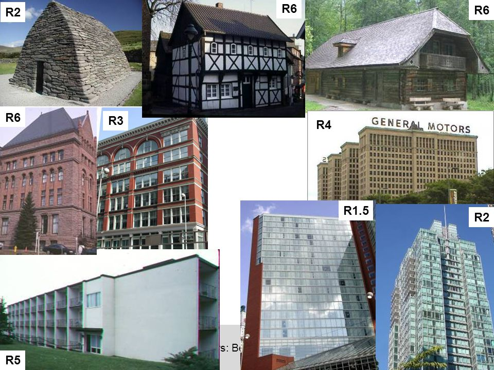 Why Energy Matters: Better Buildings by Design 45 Building Science 2008 Insulation - History R2 R6 R2 R1.5 R5 R6 R4 R3