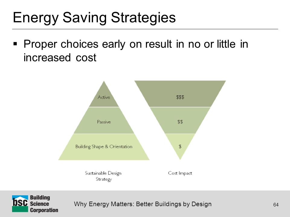Why Energy Matters: Better Buildings by Design 64 Energy Saving Strategies  Proper choices early on result in no or little in increased cost