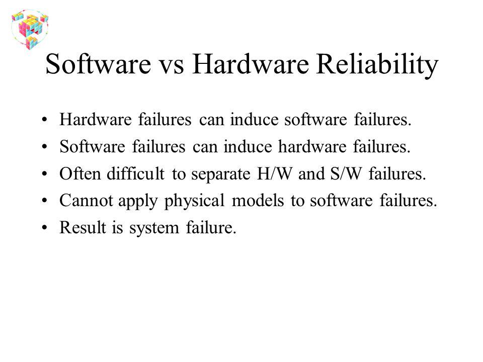 Software vs Hardware Reliability Hardware failures can induce software failures. Software failures can induce hardware failures. Often difficult to se