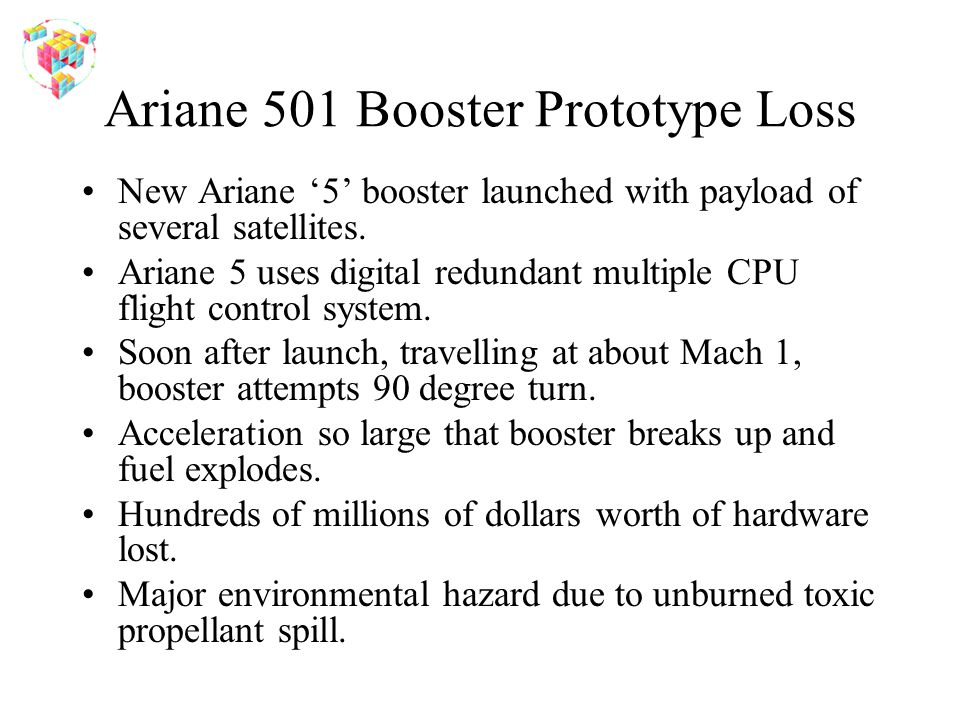 Ariane 501 Booster Prototype Loss New Ariane '5' booster launched with payload of several satellites. Ariane 5 uses digital redundant multiple CPU fli