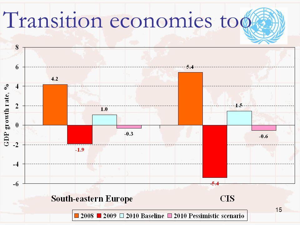15 Transition economies too