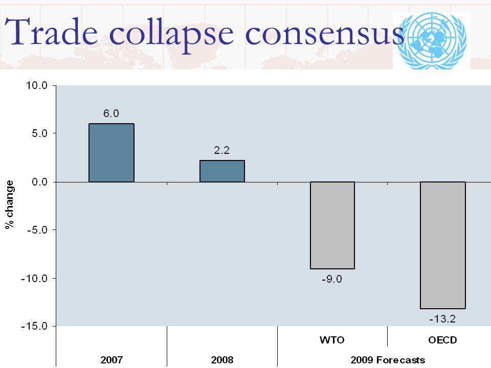 Trade collapse consensus