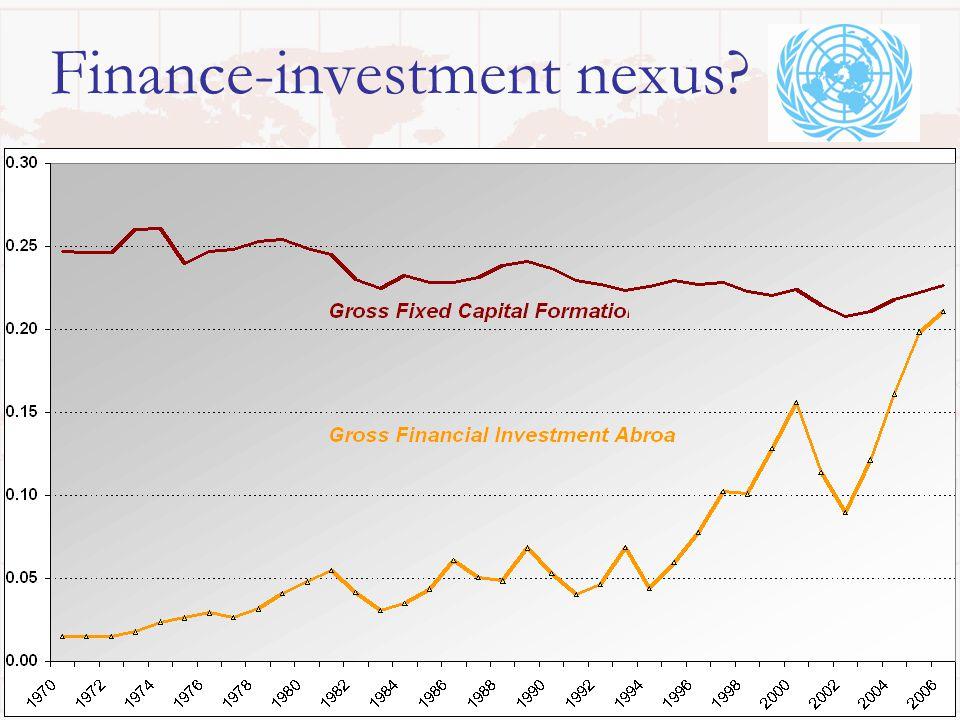 4 Finance-investment nexus?