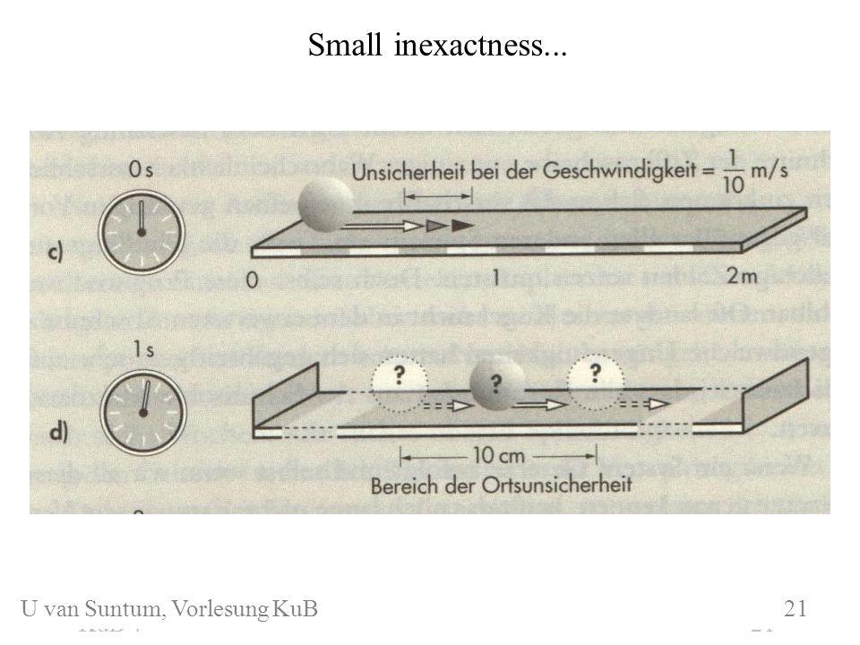 Small inexactness... KuB 3.1 21KuB 4 21 U van Suntum, Vorlesung KuB 21
