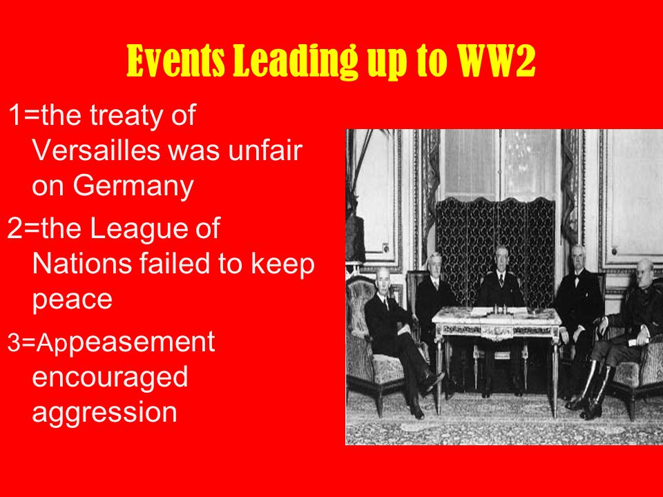Events Leading up to WW2 1=the treaty of Versailles was unfair on Germany 2=the League of Nations failed to keep peace 3=Ap peasement encouraged aggression