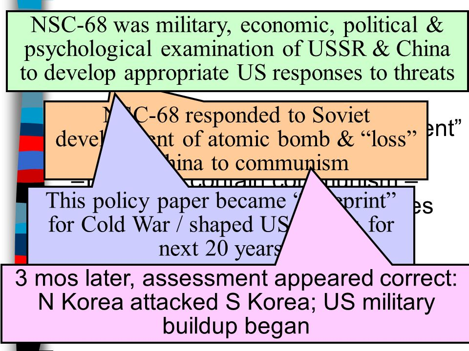 The Military Dimension NSC-68 ■1950: NSC created new defense plan NSC-68: –Communism fanatical permanent threat to US & the world –Don't just contain communism – also liberate communist countries –Expand US military, stockpile nukes, & use covert operations NSC-68 responded to Soviet development of atomic bomb & loss of China to communism This policy paper became blueprint for Cold War / shaped US actions for next 20 years NSC-68 was military, economic, political & psychological examination of USSR & China to develop appropriate US responses to threats 3 mos later, assessment appeared correct: N Korea attacked S Korea; US military buildup began